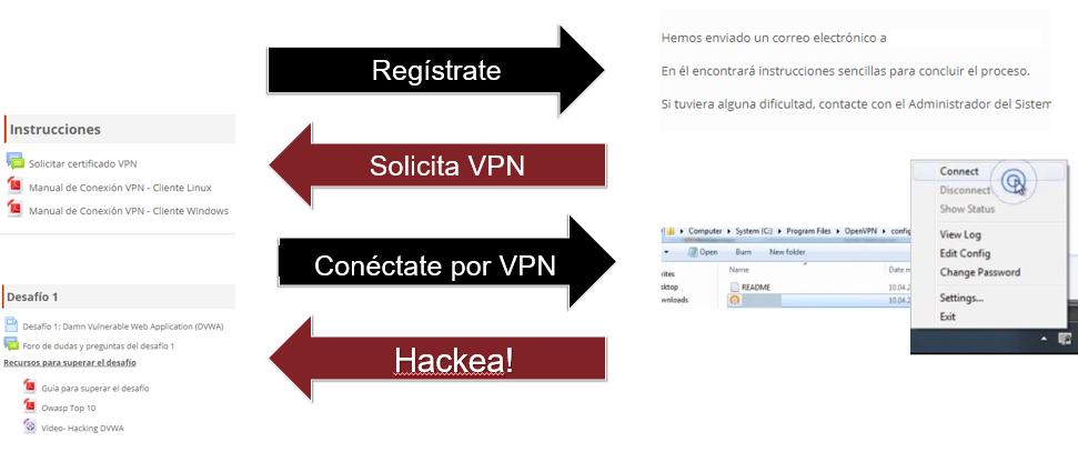 Resumen de registro en nuestro Hack Lab, la plataforma online con más de 40 entornos vulnerables de Pentesting, Hacking y ciberseguridad.