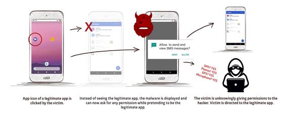 Dolbuck Ciberseguridad aporta la última vulnerabilidad de Android en su blog de Seguridad.